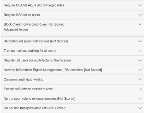 Microsoft Secure Score Recommendations