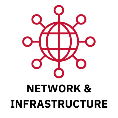 NETWORK & INFRASTRUCTURE